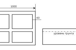 Схема расчета необходимого количества бетона для фундамента