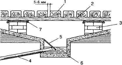 Бетонный банный пол