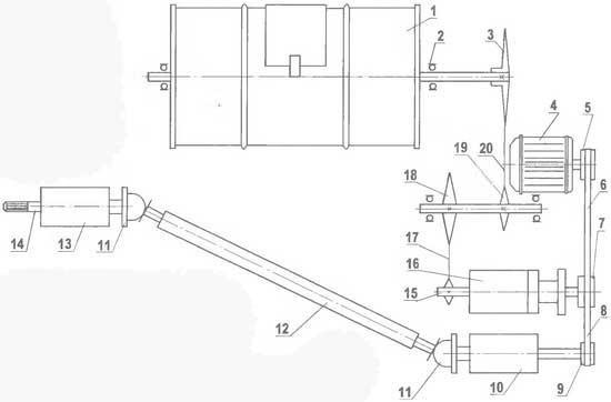 Схема привода бетономешалки