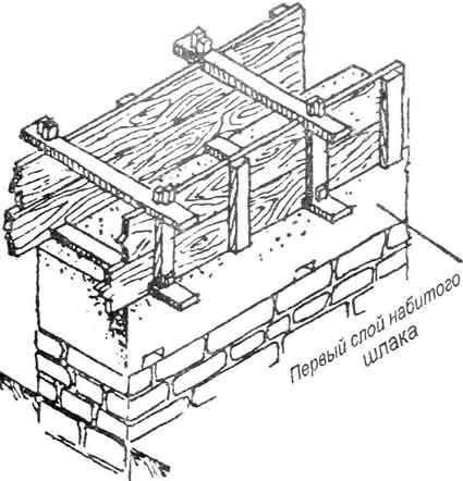 Строительство стены из шлакоблока