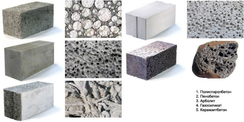 Основным достоинством легких бетонов являются высокие теплозащитные свойства, что позволяет значительно снизить энергетические затраты на отопление зданий.