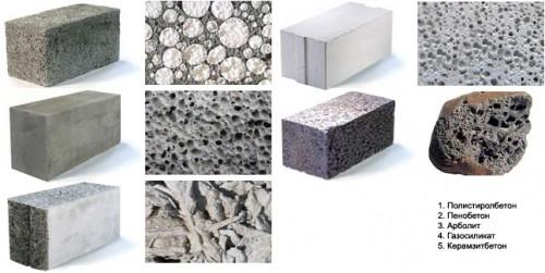 Основные виды бетона