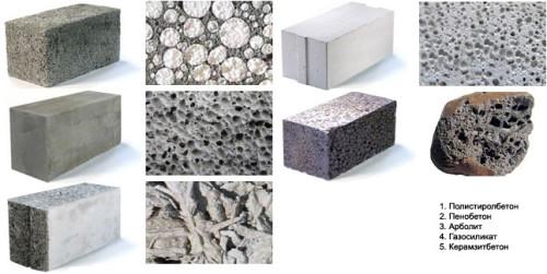 На сегодняшний день существует большое разнообразие строительных материалов. Каждый материал имеет свои минусы и плюсы. Для того, чтобы определиться с материалом необходимо произвести сравнительный анализ всех материалов.