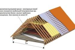 Строение двускатной крыши