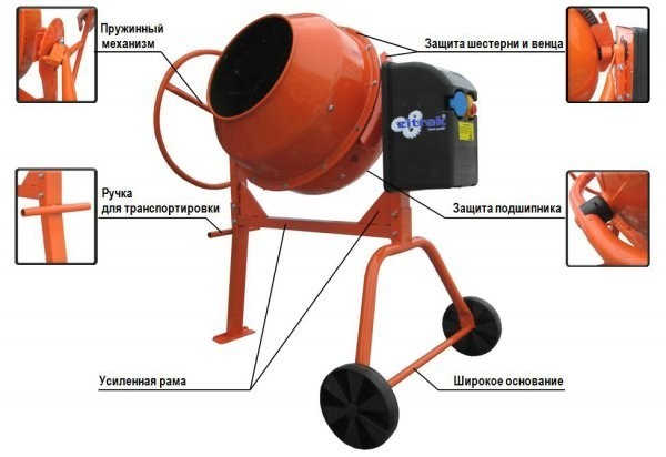 Устройство бетономешалки Zitrek