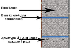 Структура стены, для кладки которой использовались пеноблоки.