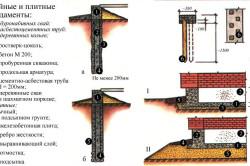 Свайные и плитные фундаменты