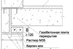 Схема опирания плит перекрытия