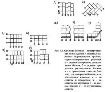 Объемно - блочная конструктивная схема зданий