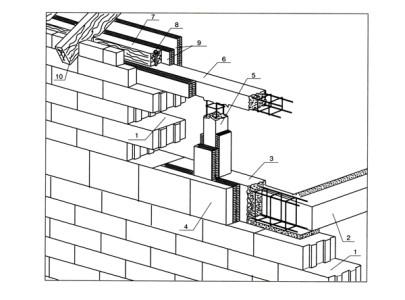 Конструктивная схема фрагмента стены в карнизной части жилого чердачного помещения