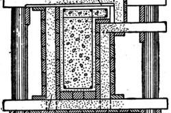 Схема бетонирования с использованием метода термоса