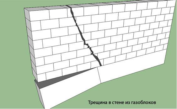 Трещина в стене из газобетонных блоков