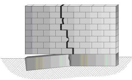 Трещина на стене из газобетона