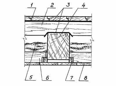 Конструкция межэтажного перекрытия на балках
