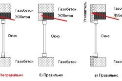 Схема утепления газобетона в местах оконных проемов.