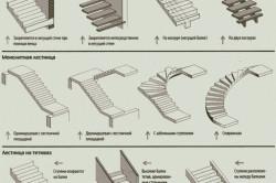 Разновидности монтажа бетонных лестниц.