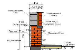 Схема защиты внешней стены дома из газосиликата с помощью облицовочного кирпича.