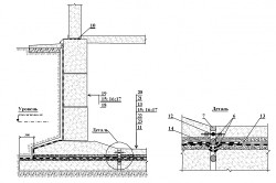 Схема горизонтальной и вертикальной гидроизоляции фундамента