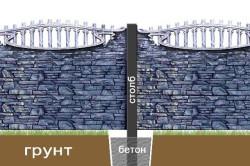 Схема монтажа бетонного еврозабора