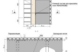 Схема стены из пенополистирола