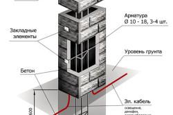 Схема столба из заборных блоков