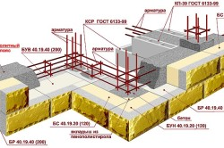 Схема строительства керамзитобетонного дома