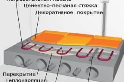 Схема укладки плитки на теплую стяжку пола