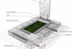 Схема установки фундамента под памятник