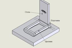 Схема установки гранитного памятника