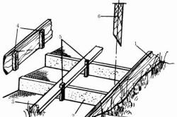 Схема опалубки лестницы