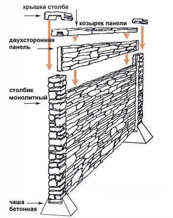 Схема монтажа бетонного забора