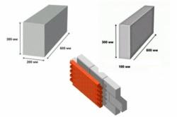 Схема пеноблоков