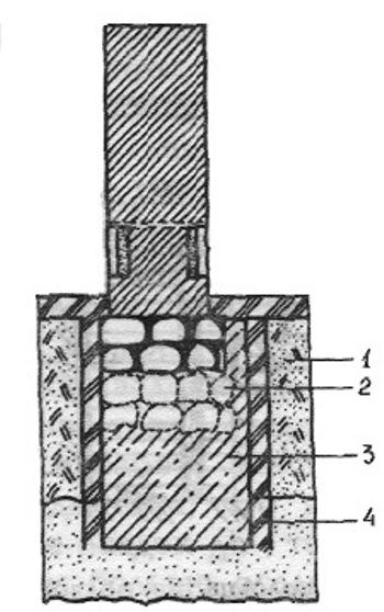 Подводка фундамента