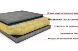 Схема армирования бетонного потолка