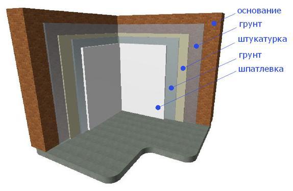 Схема стены в разрезе
