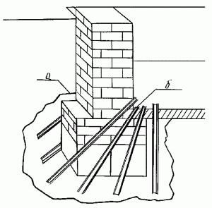 Усиление фундаментов с помощью инъекционных скважин