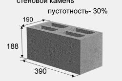 Размеры стеноблока