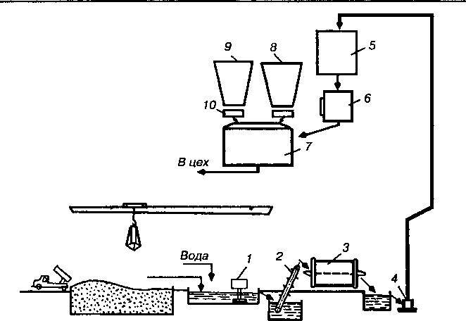 Схема производства легкого мелкозернистого бетона с использованием «мокрых» отходов производства асбестоцементных изделий