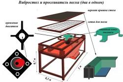 Схема устройства вибростола