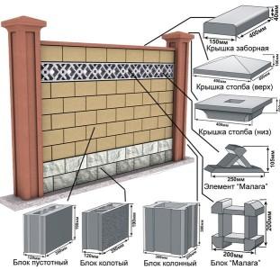 Схема строительства забора из бетонных блоков