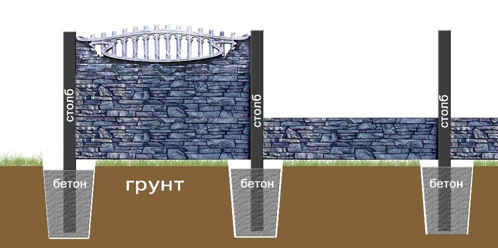 Схема забора из бетонных блоков