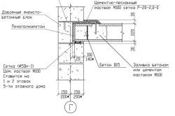 Схема монтажа железобетонной плиты перекрытия