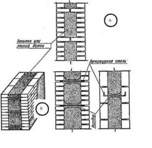 Схема стены из заливного пенобетона.