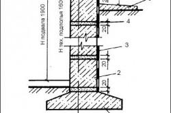 Сборный ленточный фундамент для дома с подвалом