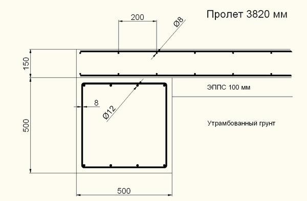 Схема монолитной бетонной плиты