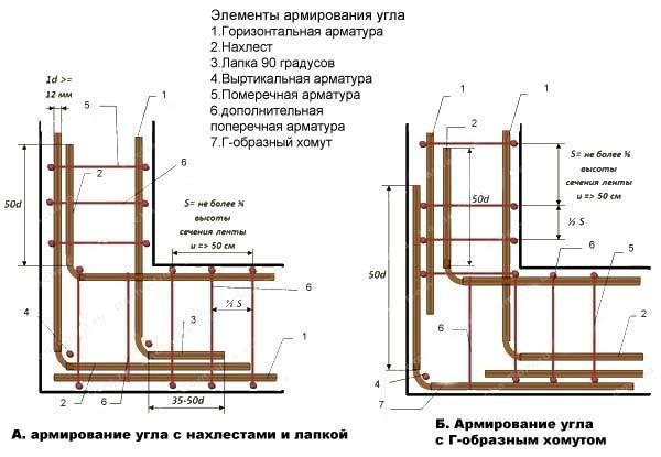 Пособие - Армирование элементов монолитных железобетонных ...