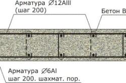 Арматура ж/б покрытия
