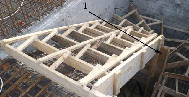 Элементы опалубки для монолитной лестницы с забежными ступенями