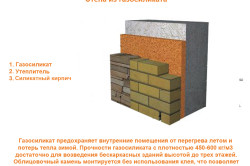 Преимущества стен из газосиликатных блоков