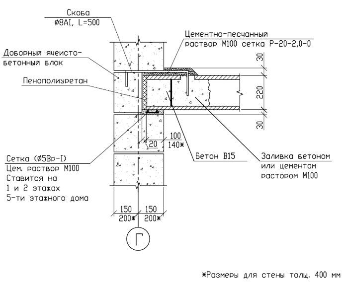 Схема анкеровки железобетонной